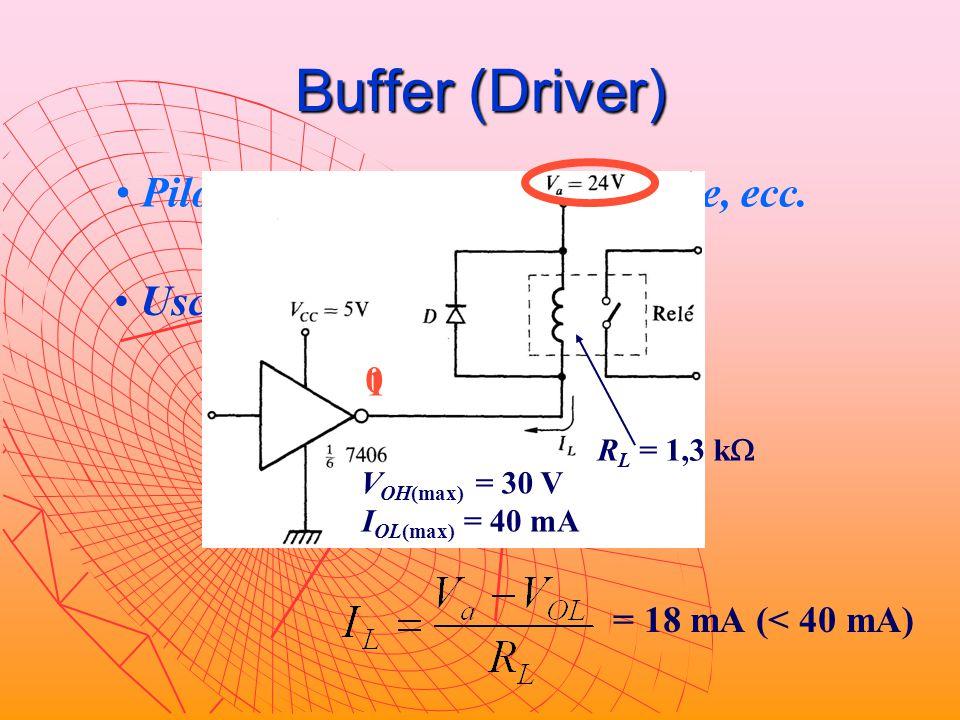Buffer (Driver) Pilotaggio di lampade, relè, linee, ecc. Uscita (tipica) in open drain I OL(max) = 40 mA 0 R L = 1,3 k  = 18 mA (< 40 mA) 1 V OH(max)