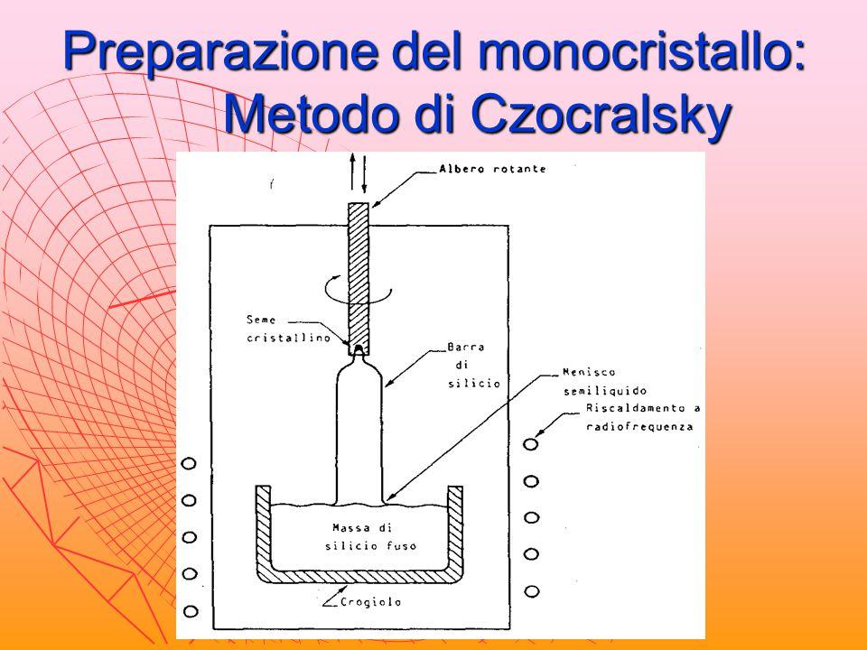 Tecnologia planare 1) formazione dello strato epitassiale 2) formazione dello strato di biossido di silicio 3) rimozione selettiva del biossido tramite fotolitografia 4) diffusione o impiantazione ionica delle impurità droganti 5) metallizzazione