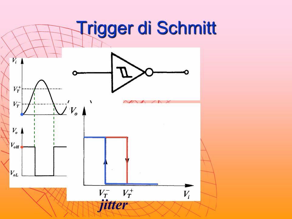 Trigger di Schmitt jitter