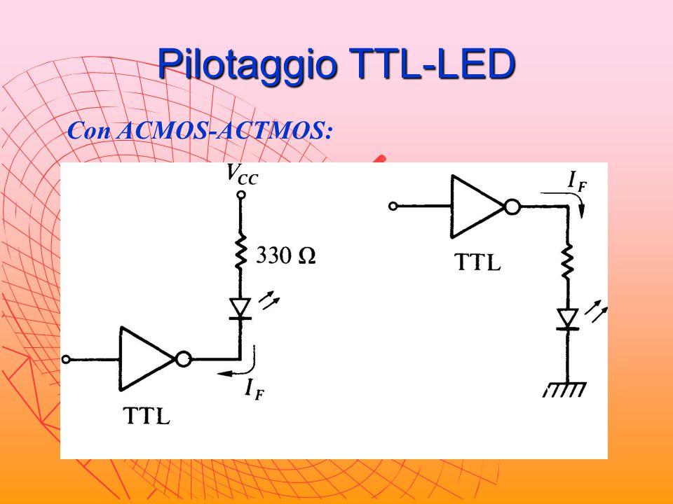 Pilotaggio TTL-LED Con ACMOS-ACTMOS: