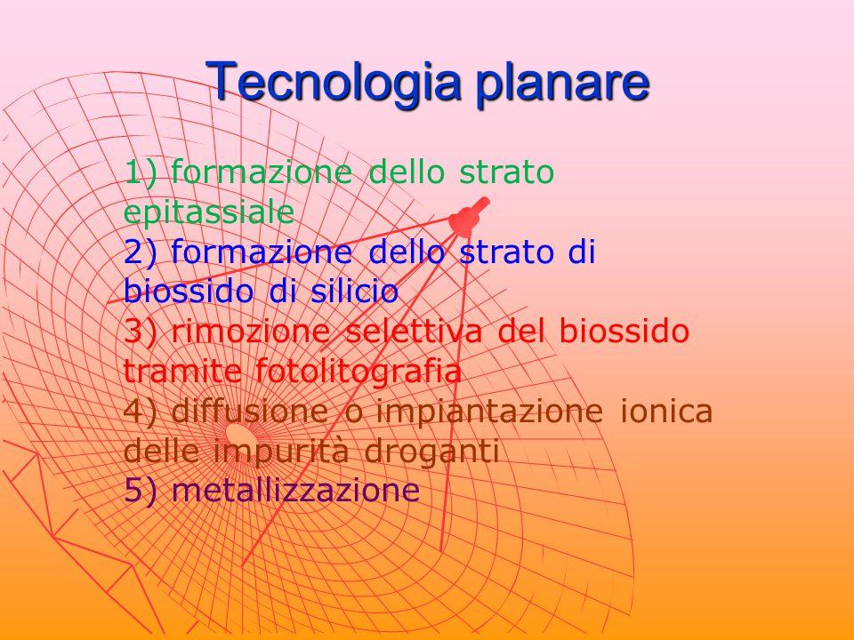 Tecnologia planare 1) formazione dello strato epitassiale 2) formazione dello strato di biossido di silicio 3) rimozione selettiva del biossido tramit