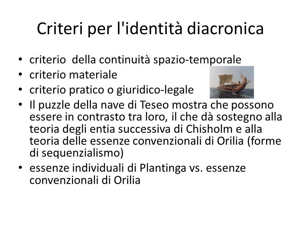 Criteri per l'identità diacronica criterio della continuità spazio-temporale criterio materiale criterio pratico o giuridico-legale Il puzzle della na