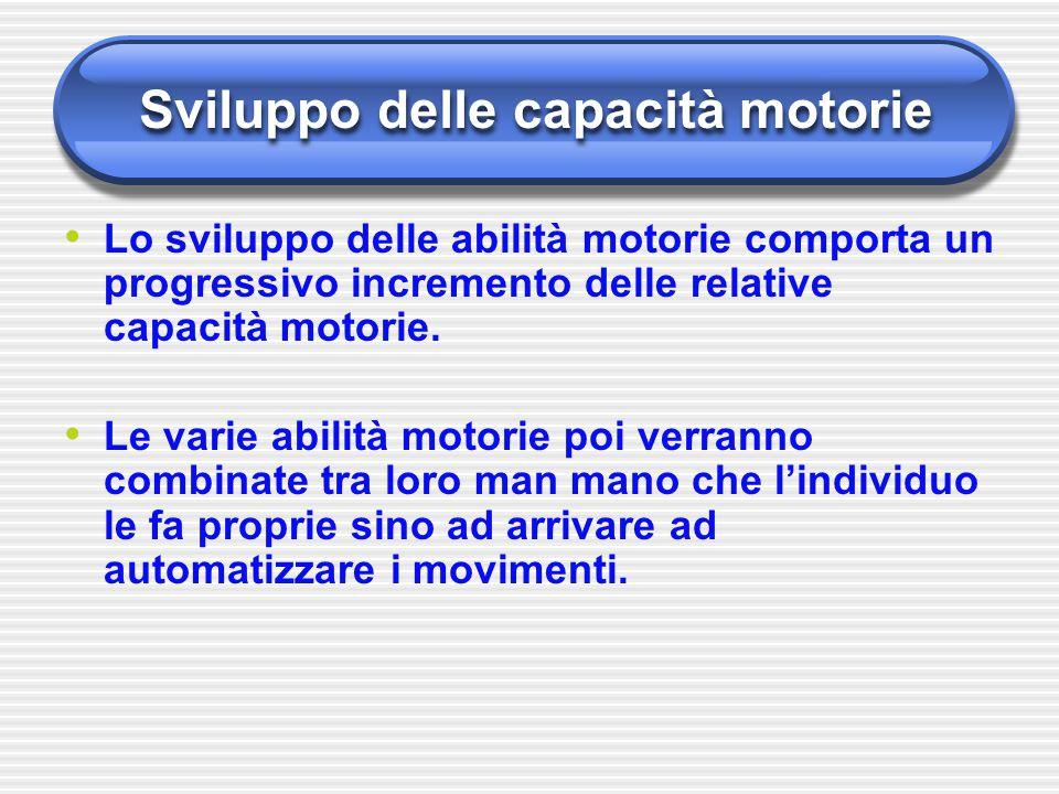 Sviluppo delle capacità motorie Lo sviluppo delle abilità motorie comporta un progressivo incremento delle relative capacità motorie. Le varie abilità