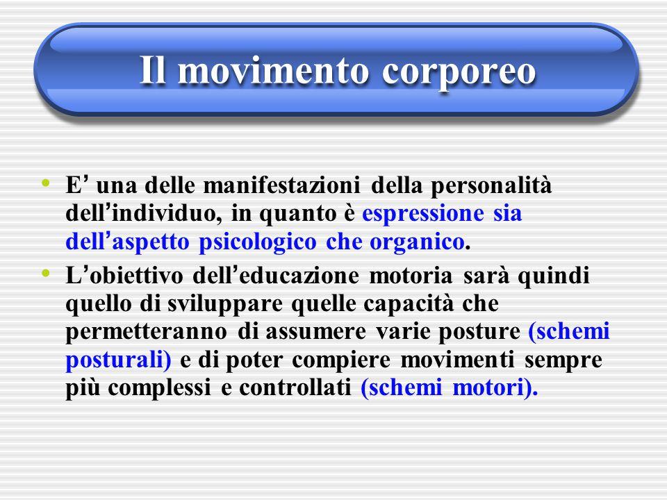 Il movimento corporeo E ' una delle manifestazioni della personalità dell ' individuo, in quanto è espressione sia dell ' aspetto psicologico che orga