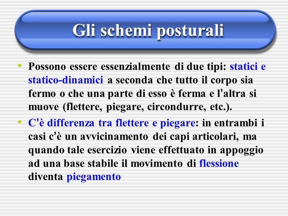 Gli schemi posturali Possono essere essenzialmente di due tipi: statici e statico-dinamici a seconda che tutto il corpo sia fermo o che una parte di e