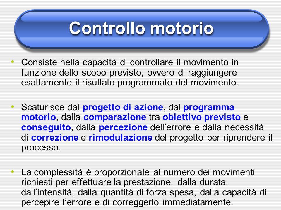 Controllo motorio Consiste nella capacità di controllare il movimento in funzione dello scopo previsto, ovvero di raggiungere esattamente il risultato