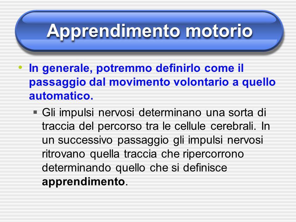Apprendimento motorio In generale, potremmo definirlo come il passaggio dal movimento volontario a quello automatico.  Gli impulsi nervosi determinan