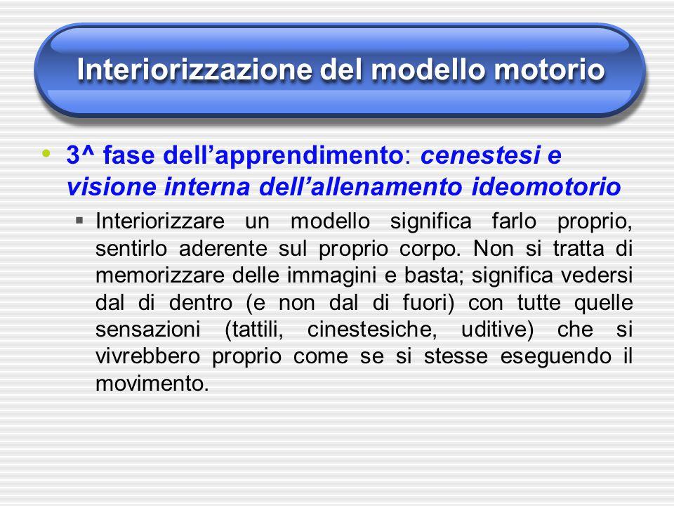 Interiorizzazione del modello motorio 3^ fase dell'apprendimento: cenestesi e visione interna dell'allenamento ideomotorio  Interiorizzare un modello