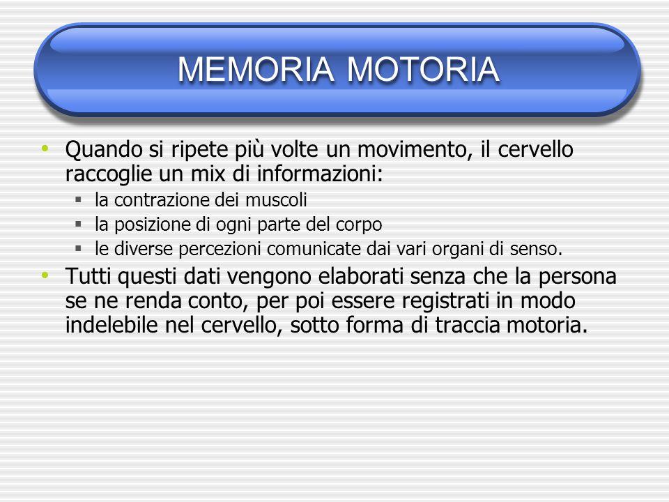 MEMORIA MOTORIA Quando si ripete più volte un movimento, il cervello raccoglie un mix di informazioni:  la contrazione dei muscoli  la posizione di
