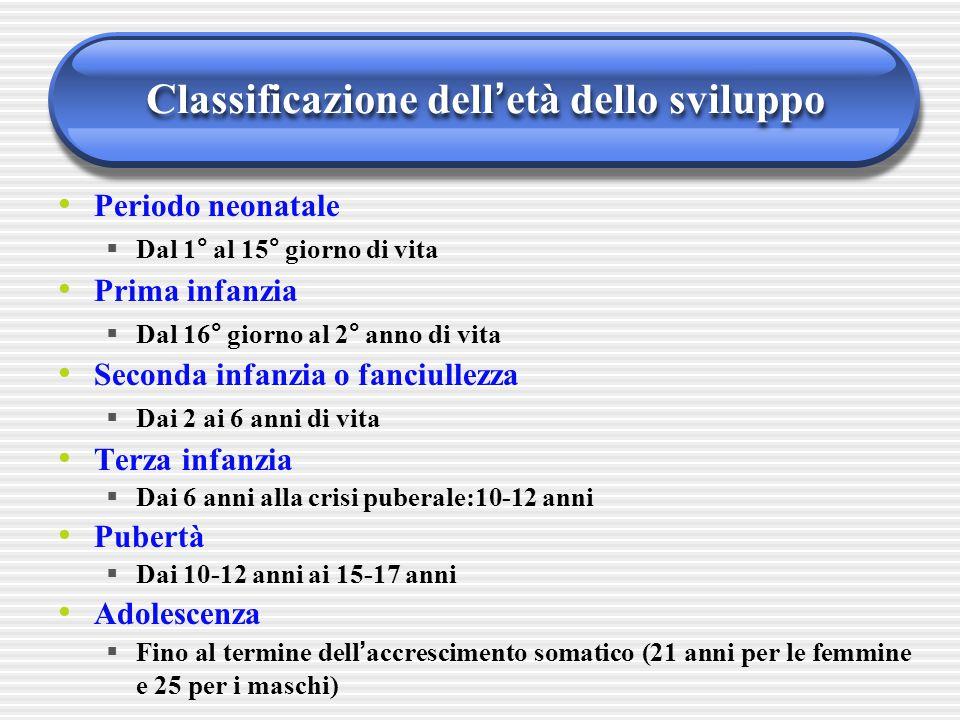 Classificazione dell ' età dello sviluppo Periodo neonatale  Dal 1° al 15° giorno di vita Prima infanzia  Dal 16° giorno al 2° anno di vita Seconda