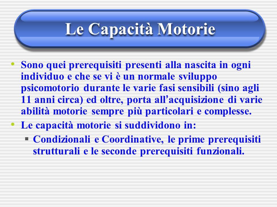 Le Capacità Motorie Sono quei prerequisiti presenti alla nascita in ogni individuo e che se vi è un normale sviluppo psicomotorio durante le varie fas
