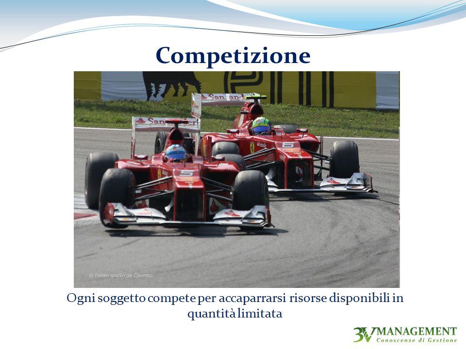 Competizione Ogni soggetto compete per accaparrarsi risorse disponibili in quantità limitata