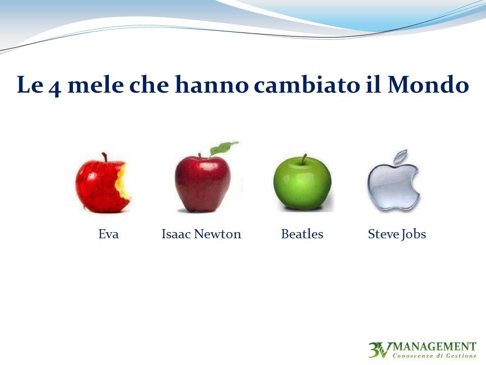 EvaIsaac NewtonBeatlesSteve Jobs Le 4 mele che hanno cambiato il Mondo