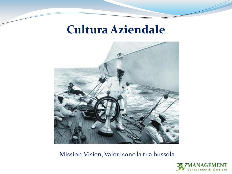 Cultura Aziendale Mission,Vision, Valori sono la tua bussola