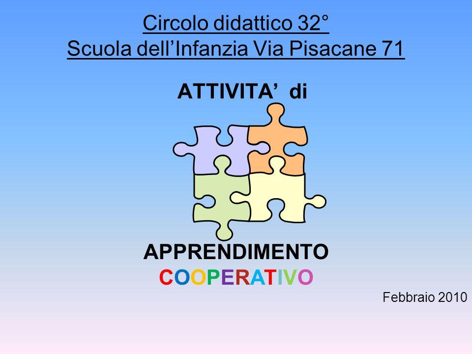 Circolo didattico 32° Scuola dell'Infanzia Via Pisacane 71 ATTIVITA' di APPRENDIMENTO COOPERATIVOCOOPERATIVO Febbraio 2010