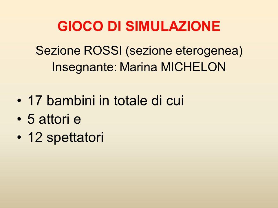 GIOCO DI SIMULAZIONE Sezione ROSSI (sezione eterogenea) Insegnante: Marina MICHELON 17 bambini in totale di cui 5 attori e 12 spettatori