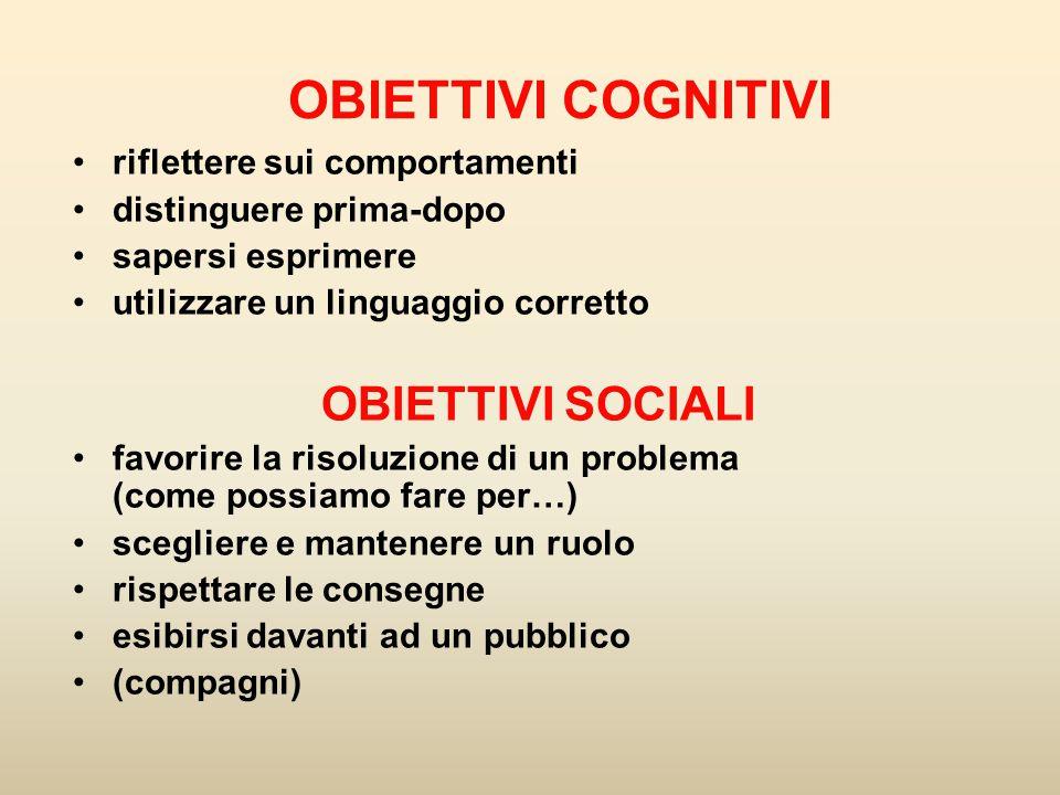 OBIETTIVI COGNITIVI riflettere sui comportamenti distinguere prima-dopo sapersi esprimere utilizzare un linguaggio corretto OBIETTIVI SOCIALI favorire
