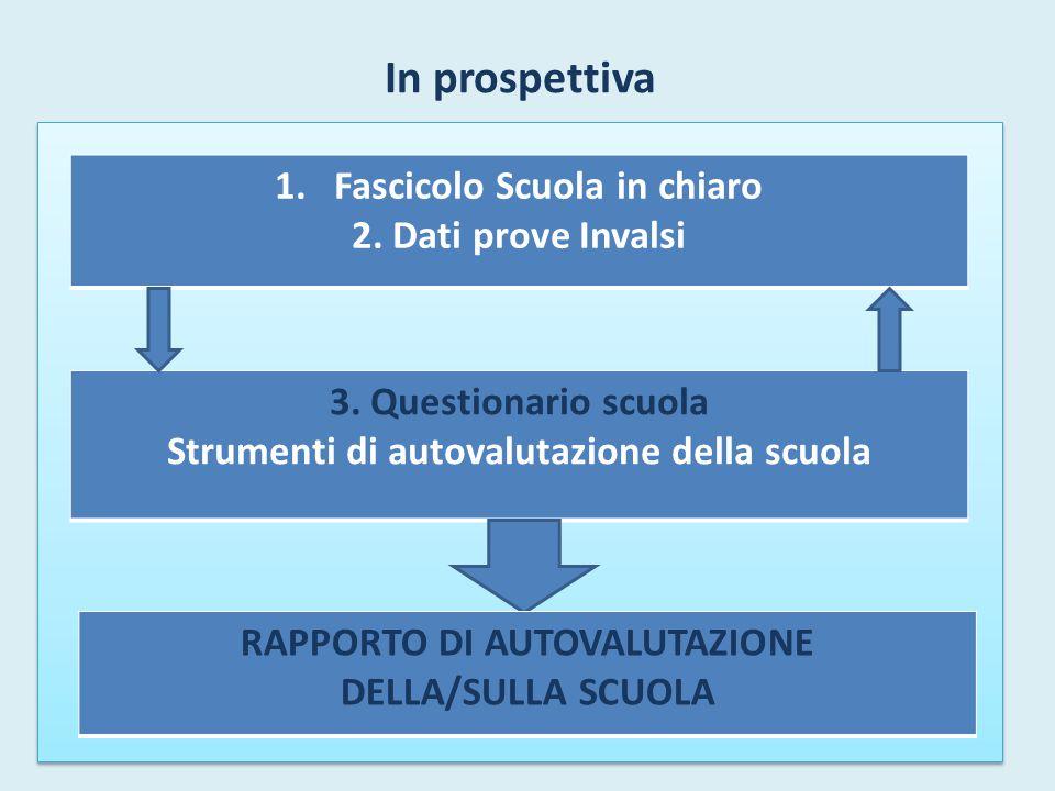 In prospettiva 1.Fascicolo Scuola in chiaro 2. Dati prove Invalsi 3.