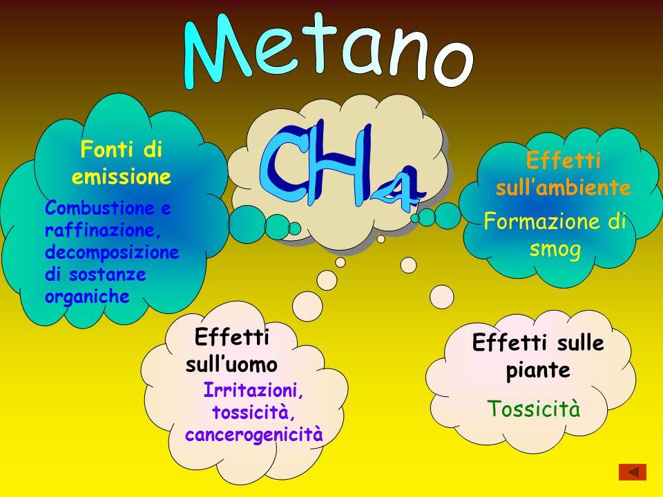 Fonti di emissione Combustione e raffinazione, decomposizione di sostanze organiche Effetti sull'uomo Irritazioni, tossicità, cancerogenicità Effetti