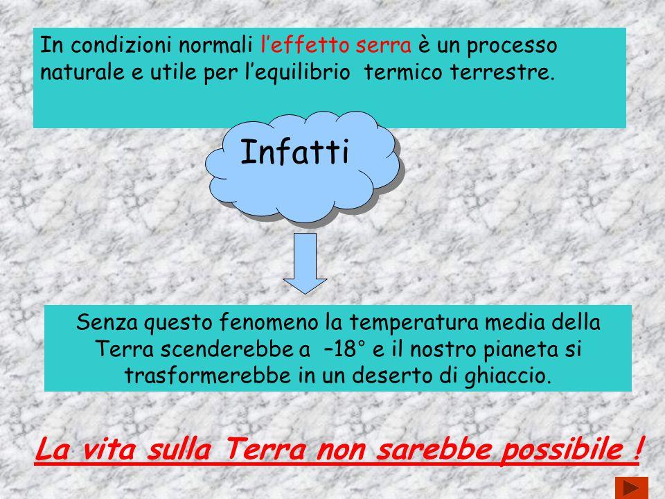 In condizioni normali l'effetto serra è un processo naturale e utile per l'equilibrio termico terrestre. Infatti Infatti Senza questo fenomeno la temp