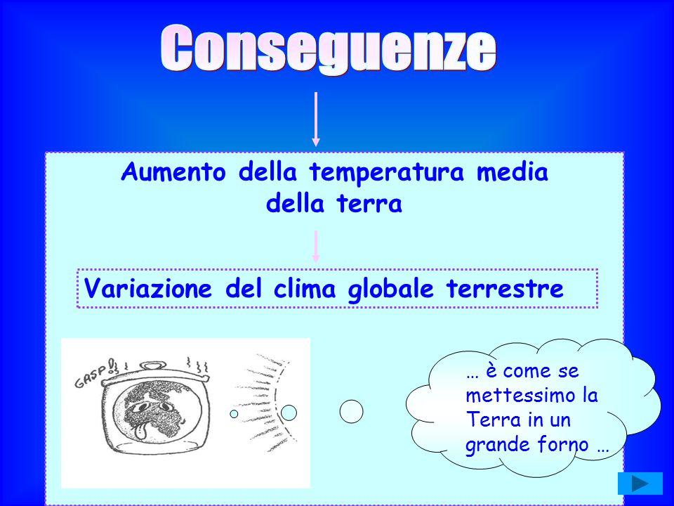 Aumento della temperatura media della terra Variazione del clima globale terrestre … è come se mettessimo la Terra in un grande forno …