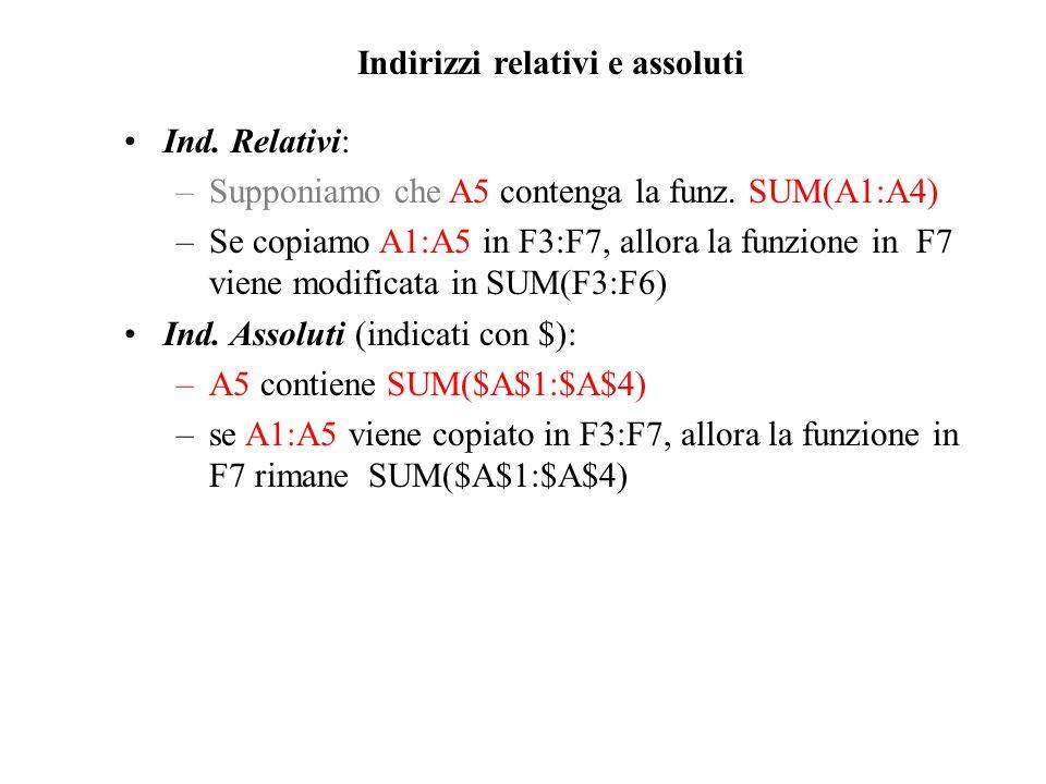 Indirizzi relativi e assoluti Ind. Relativi: –Supponiamo che A5 contenga la funz.