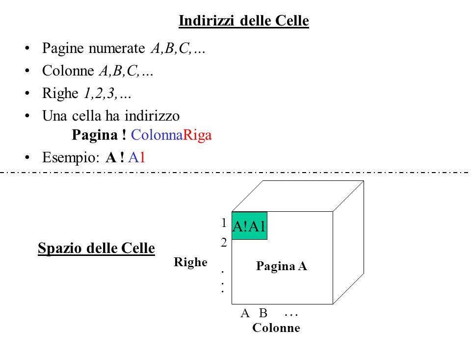 Indirizzi delle Celle Pagine numerate A,B,C,… Colonne A,B,C,… Righe 1,2,3,… Una cella ha indirizzo Pagina .