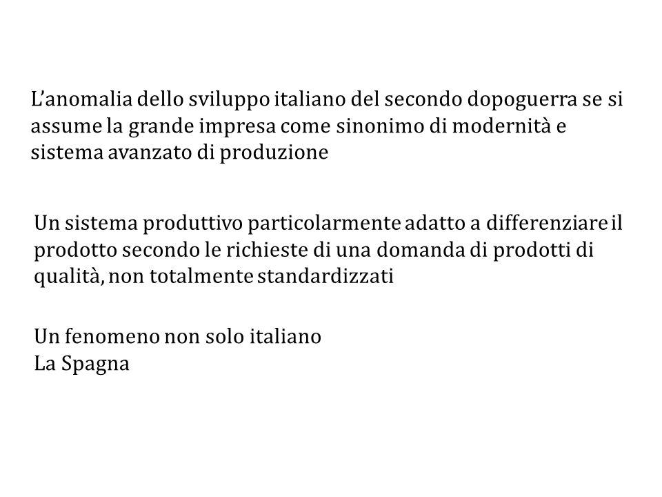 L'anomalia dello sviluppo italiano del secondo dopoguerra se si assume la grande impresa come sinonimo di modernità e sistema avanzato di produzione Un sistema produttivo particolarmente adatto a differenziare il prodotto secondo le richieste di una domanda di prodotti di qualità, non totalmente standardizzati Un fenomeno non solo italiano La Spagna