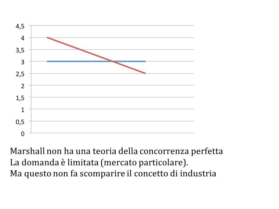 Marshall non ha una teoria della concorrenza perfetta La domanda è limitata (mercato particolare).