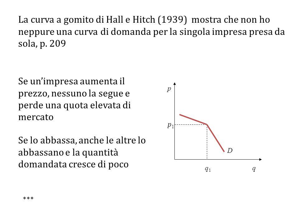 p qq1q1 D La curva a gomito di Hall e Hitch (1939) mostra che non ho neppure una curva di domanda per la singola impresa presa da sola, p.
