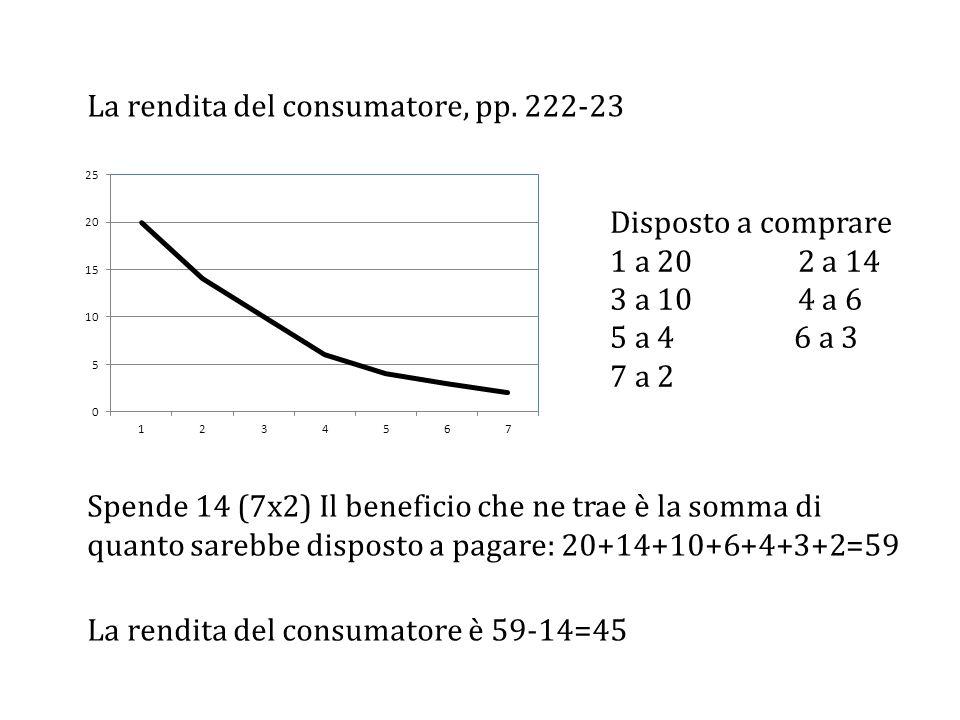 La rendita del consumatore, pp.