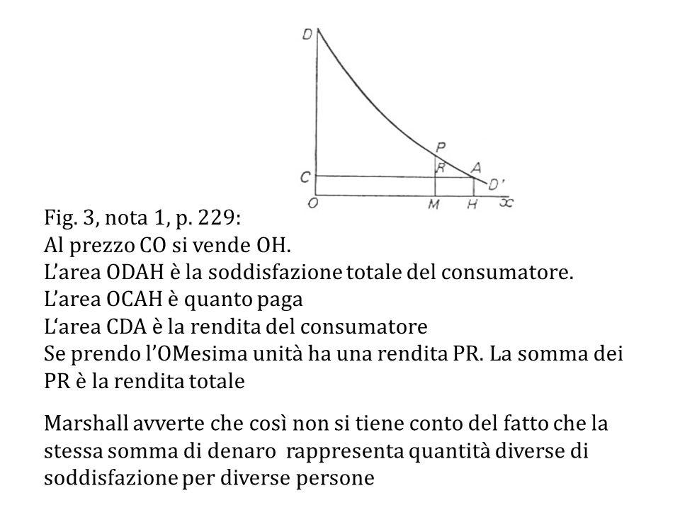 Fig.3, nota 1, p. 229: Al prezzo CO si vende OH.
