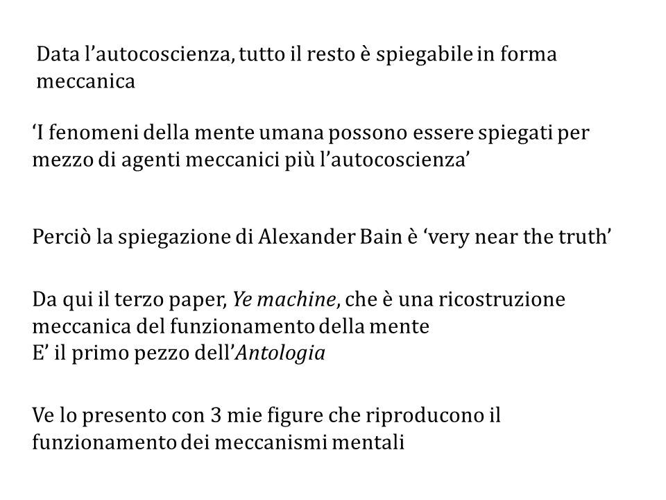 Data l'autocoscienza, tutto il resto è spiegabile in forma meccanica Perciò la spiegazione di Alexander Bain è 'very near the truth' Da qui il terzo paper, Ye machine, che è una ricostruzione meccanica del funzionamento della mente E' il primo pezzo dell'Antologia Ve lo presento con 3 mie figure che riproducono il funzionamento dei meccanismi mentali 'I fenomeni della mente umana possono essere spiegati per mezzo di agenti meccanici più l'autocoscienza'