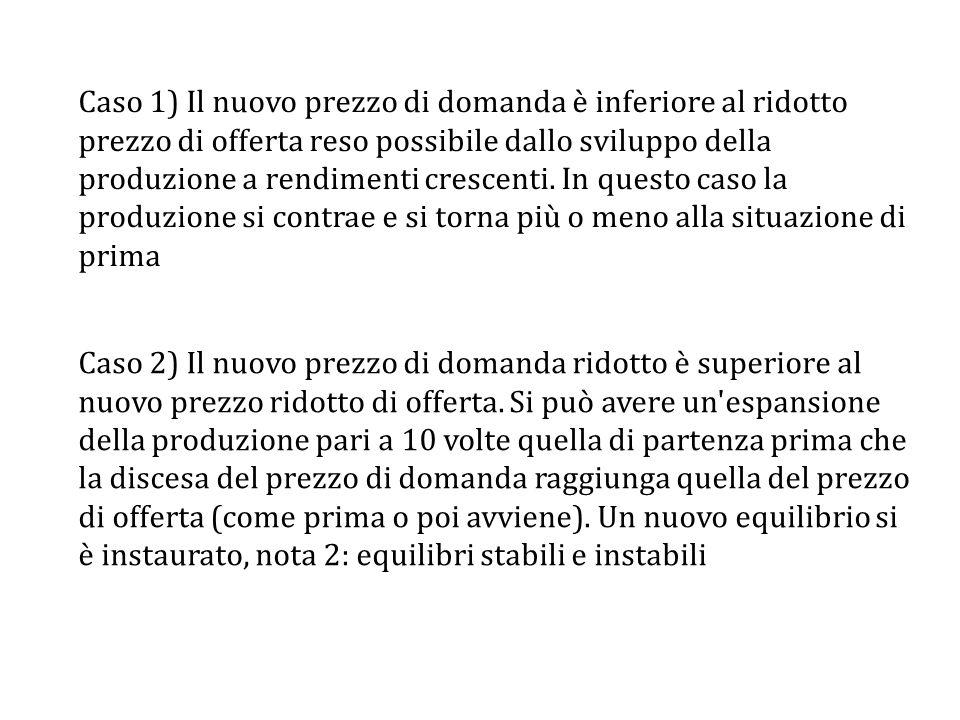 Caso 2) Il nuovo prezzo di domanda ridotto è superiore al nuovo prezzo ridotto di offerta.