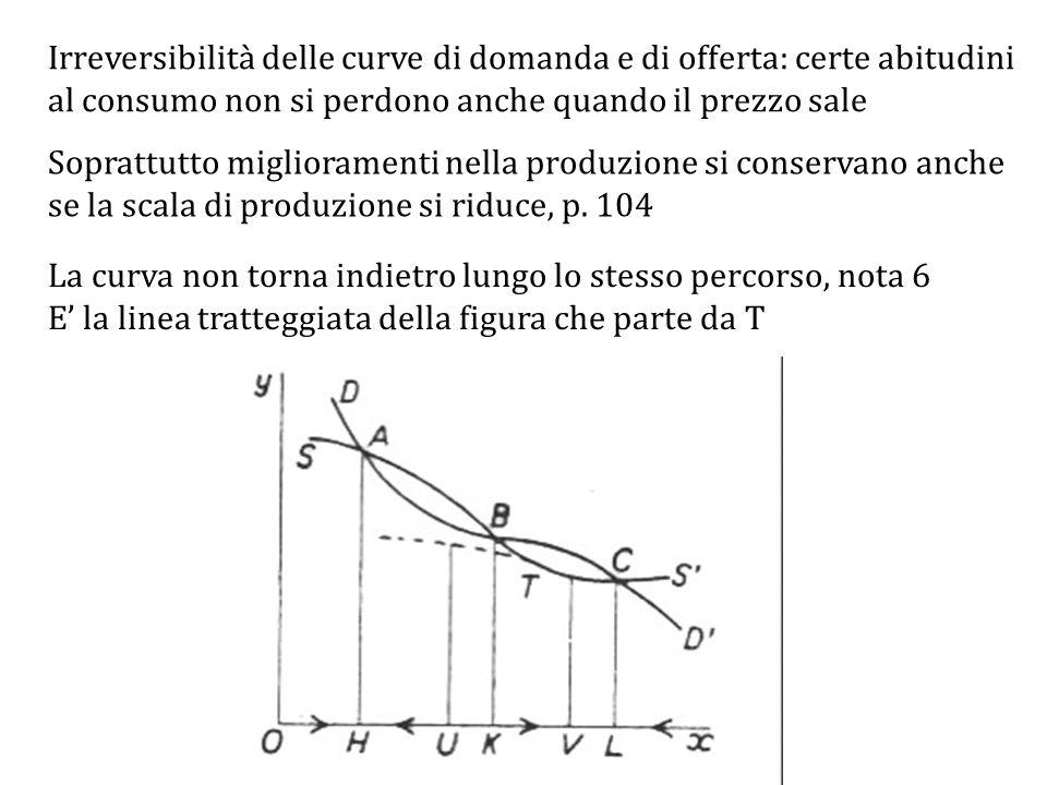 Irreversibilità delle curve di domanda e di offerta: certe abitudini al consumo non si perdono anche quando il prezzo sale Soprattutto miglioramenti nella produzione si conservano anche se la scala di produzione si riduce, p.
