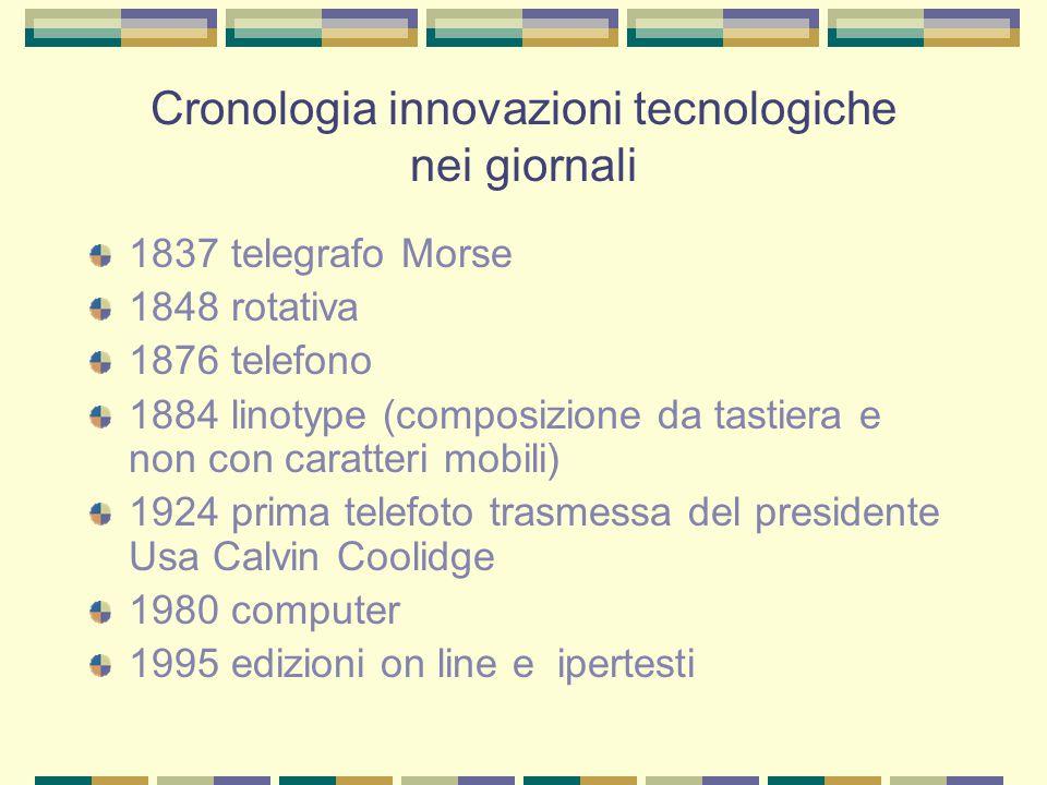 Cronologia innovazioni tecnologiche nei giornali 1837 telegrafo Morse 1848 rotativa 1876 telefono 1884 linotype (composizione da tastiera e non con ca