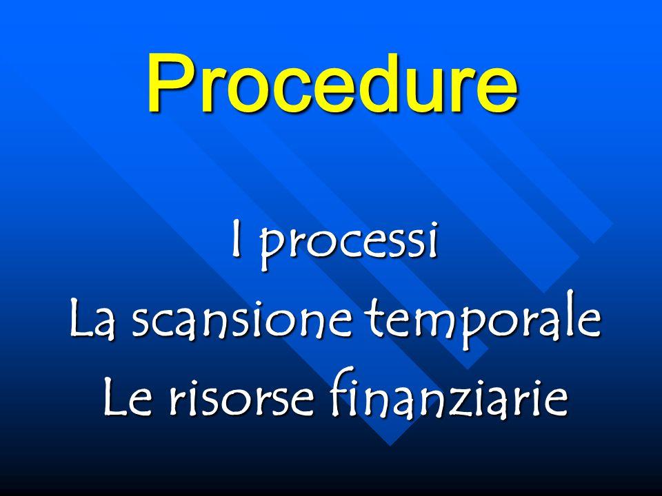 Procedure I processi La scansione temporale Le risorse finanziarie