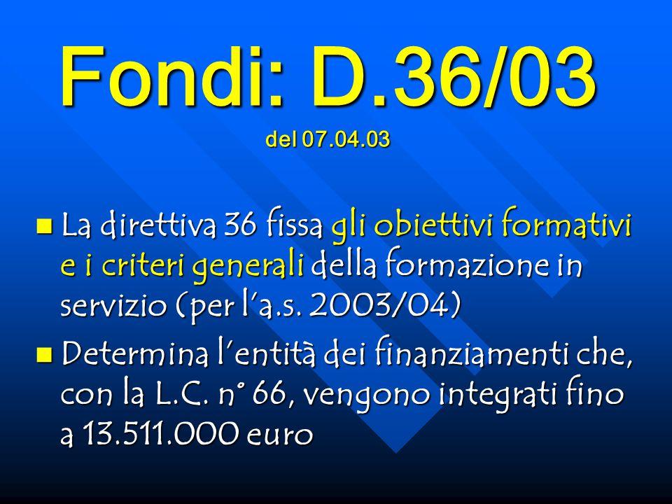Fondi: D.36/03 del 07.04.03 La direttiva 36 fissa gli obiettivi formativi e i criteri generali della formazione in servizio (per l'a.s.