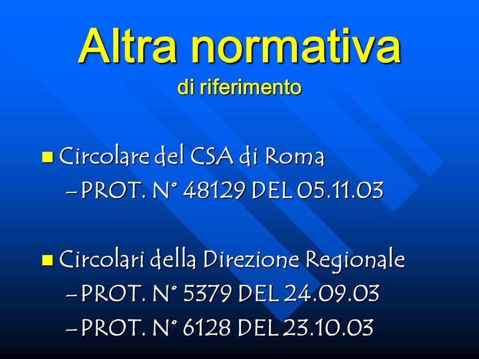 Altra normativa di riferimento Circolare del CSA di Roma Circolare del CSA di Roma –PROT.