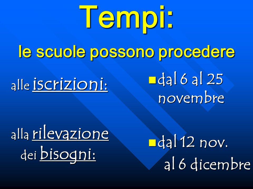 Tempi: le scuole possono procedere alle iscrizioni : alla rilevazione dei bisogni: dal 6 al 25 novembre dal 12 nov.