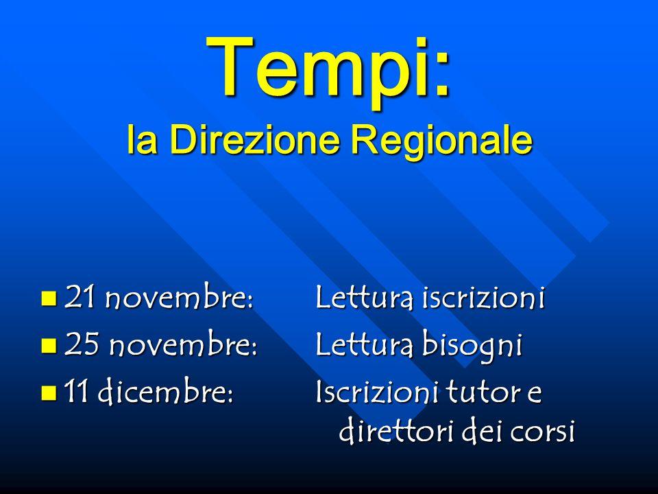 Tempi: la Direzione Regionale 21 novembre: 21 novembre: 25 novembre: 25 novembre: 11 dicembre: 11 dicembre: Lettura iscrizioni Lettura bisogni Iscrizioni tutor e direttori dei corsi