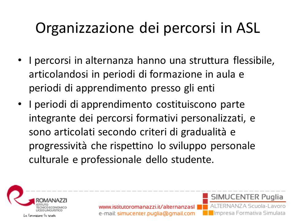 Organizzazione dei percorsi in ASL I percorsi in alternanza hanno una struttura flessibile, articolandosi in periodi di formazione in aula e periodi d