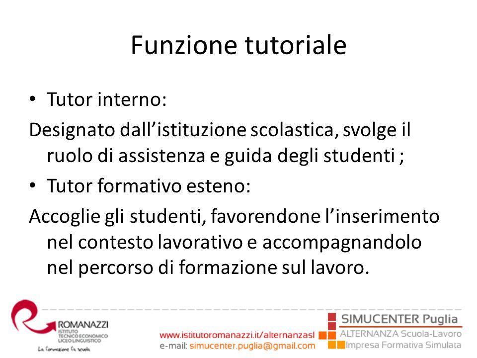 Funzione tutoriale Tutor interno: Designato dall'istituzione scolastica, svolge il ruolo di assistenza e guida degli studenti ; Tutor formativo esteno