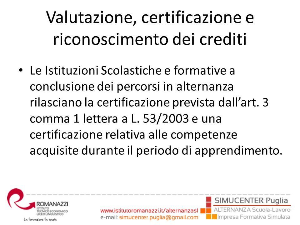Le Istituzioni Scolastiche e formative a conclusione dei percorsi in alternanza rilasciano la certificazione prevista dall'art. 3 comma 1 lettera a L.