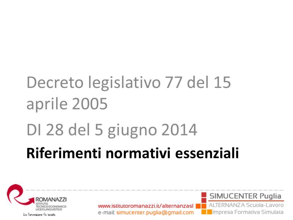Riferimenti normativi essenziali Decreto legislativo 77 del 15 aprile 2005 DI 28 del 5 giugno 2014
