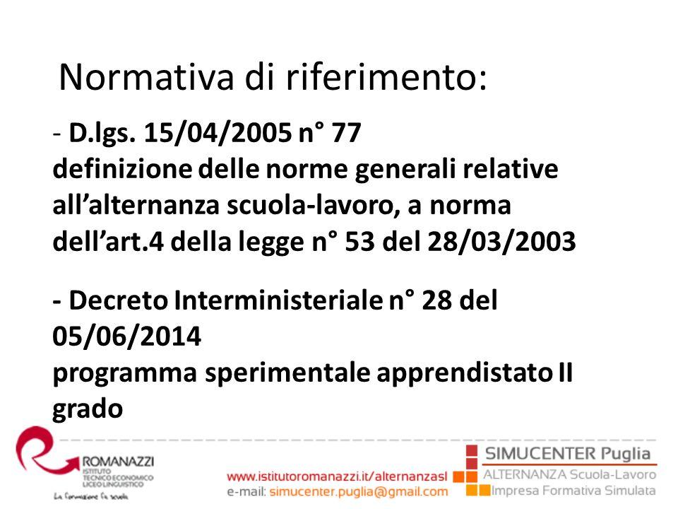 - D.lgs. 15/04/2005 n° 77 definizione delle norme generali relative all'alternanza scuola-lavoro, a norma dell'art.4 della legge n° 53 del 28/03/2003