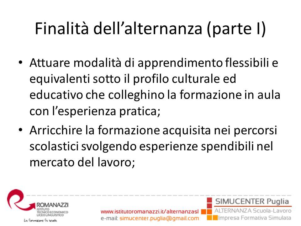Finalità dell'alternanza (parte I) Attuare modalità di apprendimento flessibili e equivalenti sotto il profilo culturale ed educativo che colleghino l