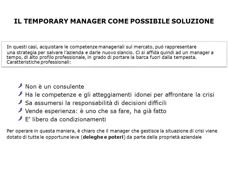 IL TEMPORARY MANAGER COME POSSIBILE SOLUZIONE In questi casi, acquistare le competenze manageriali sul mercato, può rappresentare una strategia per salvare l'azienda e darle nuovo slancio.