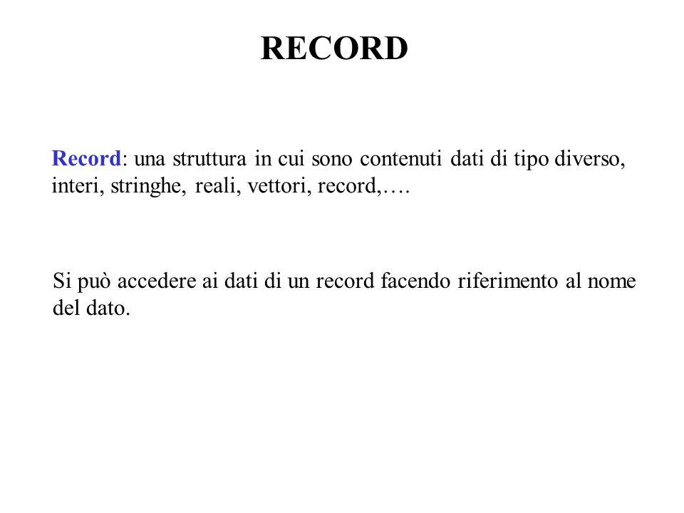 RECORD Record: una struttura in cui sono contenuti dati di tipo diverso, interi, stringhe, reali, vettori, record,….