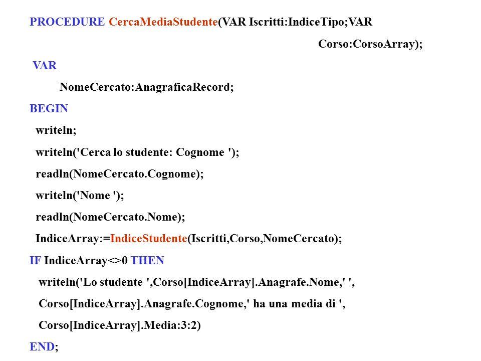 PROCEDURE CercaMediaStudente(VAR Iscritti:IndiceTipo;VAR Corso:CorsoArray); VAR NomeCercato:AnagraficaRecord; BEGIN writeln; writeln( Cerca lo studente: Cognome ); readln(NomeCercato.Cognome); writeln( Nome ); readln(NomeCercato.Nome); IndiceArray:=IndiceStudente(Iscritti,Corso,NomeCercato); IF IndiceArray<>0 THEN writeln( Lo studente ,Corso[IndiceArray].Anagrafe.Nome, , Corso[IndiceArray].Anagrafe.Cognome, ha una media di , Corso[IndiceArray].Media:3:2) END;
